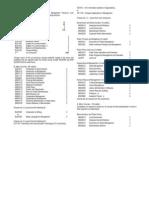 Public Admin Structures