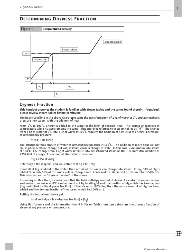 Dryness fraction enthalpy steam pooptronica