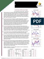 Commonweath Bank Economics