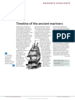 Timeline of the ancient mariners