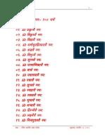 108 Mahalaxmi Names_Devnagari