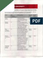Ginnie Harwood Draft Principal Competencies Chart