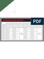 Fisher 08 Suspension Setup