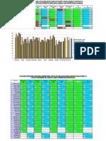 Relaciones entre Voto PP en elecciones locales y generales(1999-2011)(1ª parte)