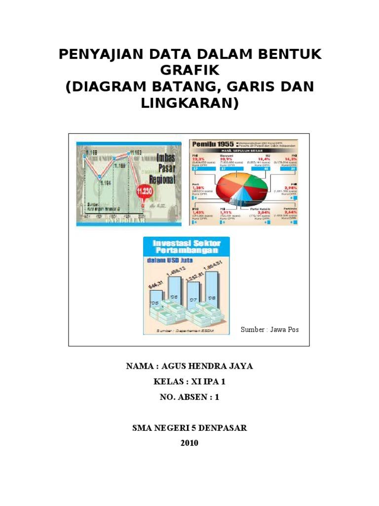 Penyajian data dalam bentuk grafik ccuart Gallery