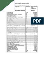 Elderly Peoples Welfare Grant 2010 - 2011