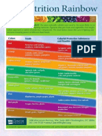 62202330 Cancer Fighting Foods