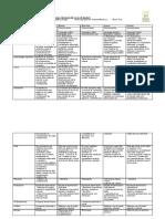 Colegio Mundo Mágico                        Planificación  Semanal del 11 al 15 de abril