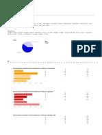 Edit Form - [ Smart Phone Survey ] - Google Docs