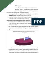 ILR Teamlease Analysis