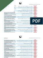 FPGA Computing