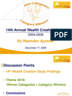 14th Annual Wealth Creation Study Motilal Oswal