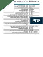 Academic Calendar Complete 2011 2012