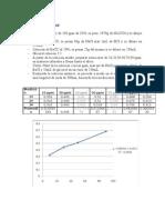 Determiancion de Dientes Sulfuros