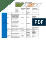 RESUMEN TEST PSICOMETRICOS pdf