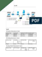 Configure File Cisco PIX Lab 13&20!09!2005