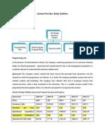 Content Provider Balaji Analysis