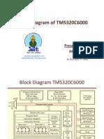 Block Diagram of TMS320C6000
