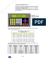 Apostila Programacao OP-08 R01