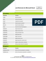 BNET Free Excel Keyboard Shortcuts[1]