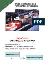 Diagnóstico Microbiológico de las Enfermedades Infecciosas