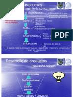 PRODUCTO PRODUCCION(3)TRES