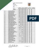 Calificaciones Primer Corte Informática