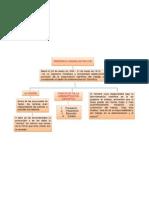 Mapas Conceptuales Administraciones (3)