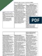 Contenidos y Criterios de Ev - Lengua