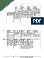 Planificación Semanal de Lenguaje d73 15s