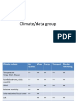 WorkshopOutput_ClimateGroup