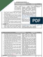 Usulan Revisi Raperda Teluk Wondama (Struktur Ruang)