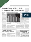 PBI creció en junio 5,33 por ciento, la tasa más baja en 17 meses