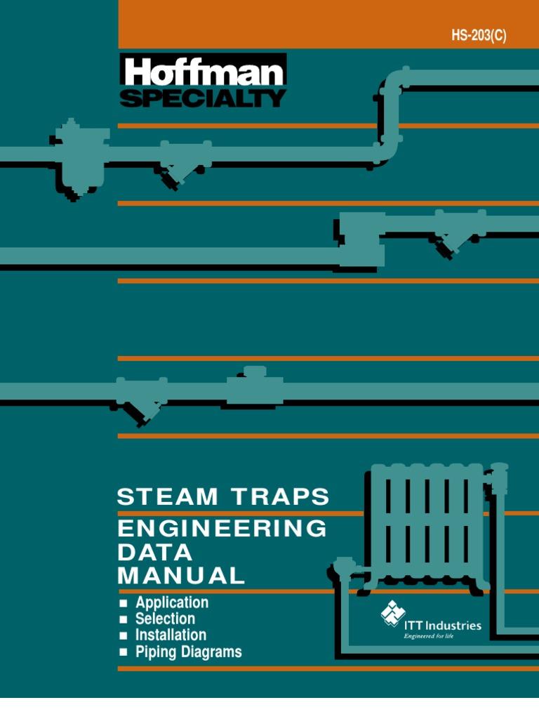 Steam Trap   Heat Exchanger   Steam