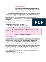Scope of f.mgmt & Role of f