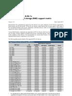 HP Data Protector a.06.1x NAS