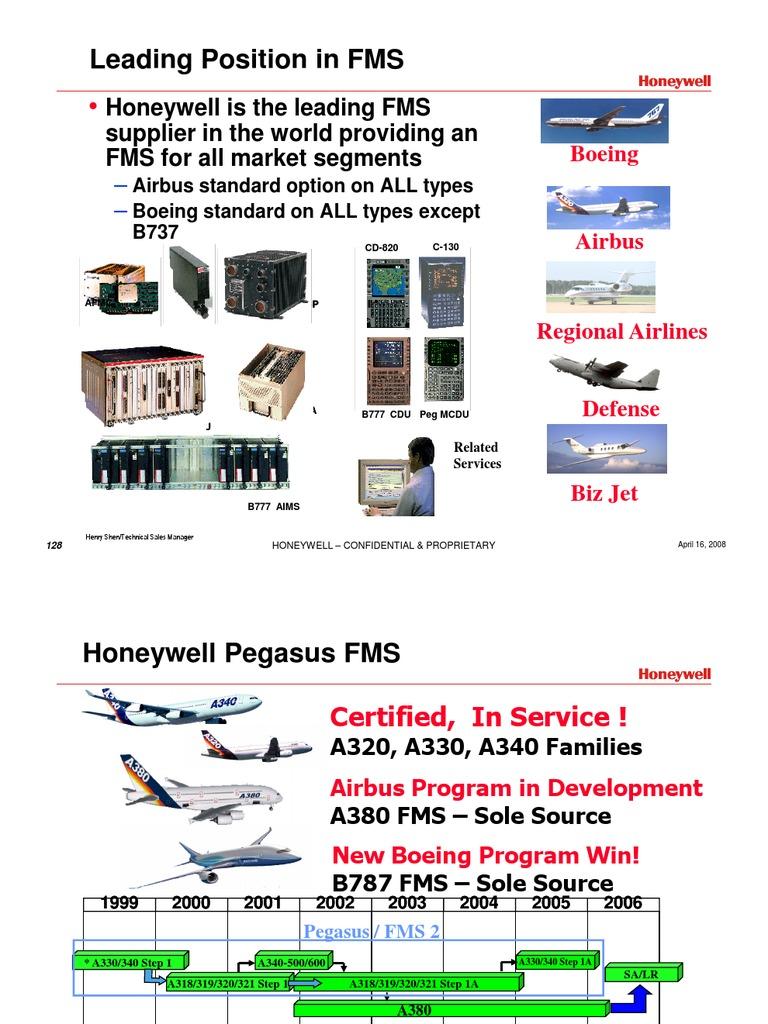a320 family pegasus fms aviation aircraft rh pt scribd com Airbus PFD Airbus FAL