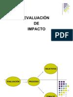 EVALUACIÓN DE IMPACTO