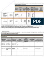 Training and Communication Plan Templates