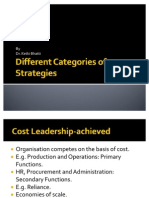 Different Categories of Strategies