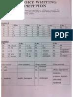 EL Practice Paper 6