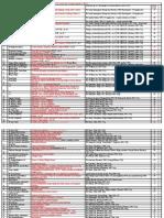 1.Cuprinsul Alfabetic Al Cartilor, Revistelor Si Xeroxurilor - Pana in August 2011-De Xeroxat