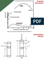 Modulo Elastico Metalli 6 Scienza 4