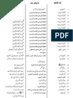 Books Of Ala Hazrat