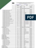Lista de Títulos de Engenheiros