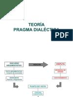 TEORÍA PRAGMA DIALÉCTICA