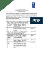 Acta adjudicacion de proyectos Jovencracia 2011