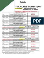 Tabela de preços 2011 - PROMOÇÃO MÊS
