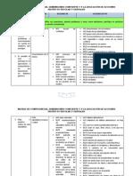 Ejemplo de Matriz de Competencias Genericas