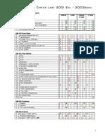 WPS & PQR Review Checiklist